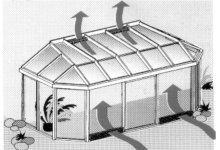 be und entl ftung wintergartenzentrum meyer. Black Bedroom Furniture Sets. Home Design Ideas